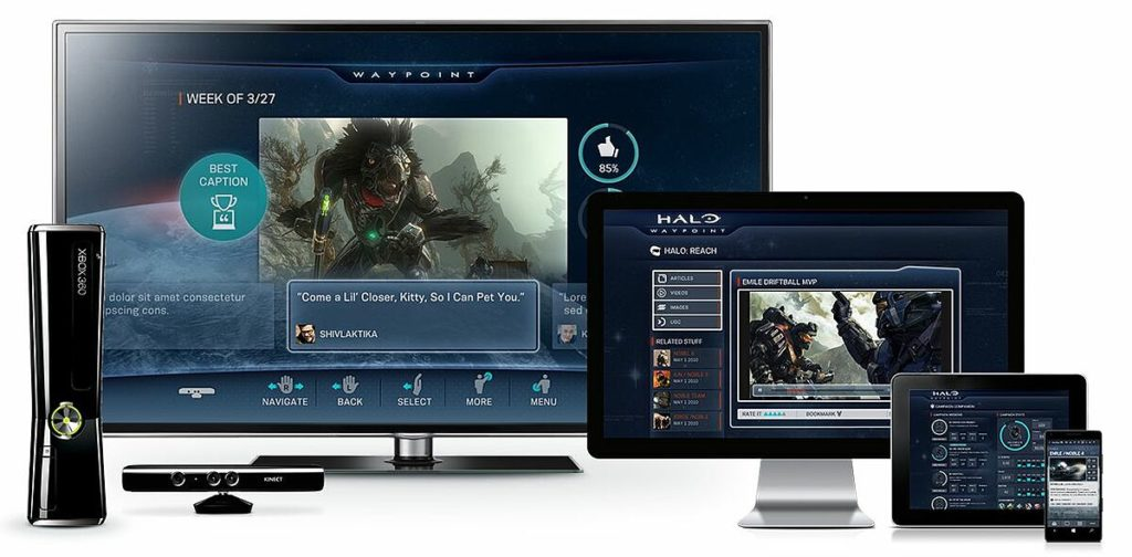 Rich Media Gaming | 2 Rich Media Examples from Gaming Companies